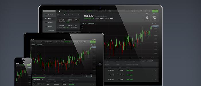 Piattaforma trading forex