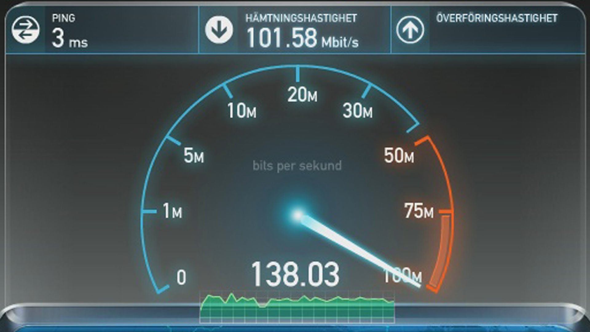 test velocità internet